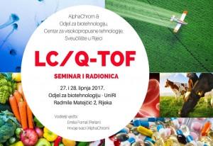 LC Q-TOF_header